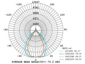 Beam Angle_Main