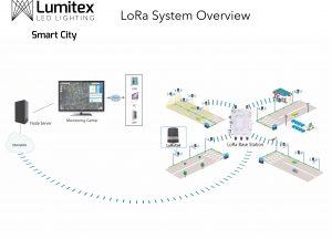 Lumitex LoRa Solution_Web