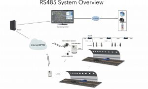 RS485 System Overview_2